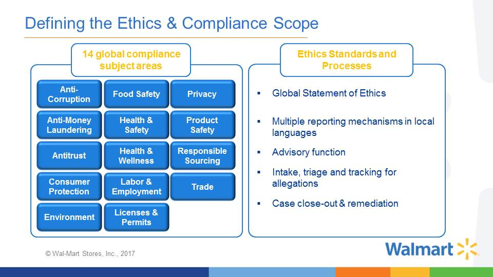 ethics and compliance paper walmart On paper, walmart appears to have adopted many swiftly to the attention of the chief ethics office is the leader of compliance in walmart.